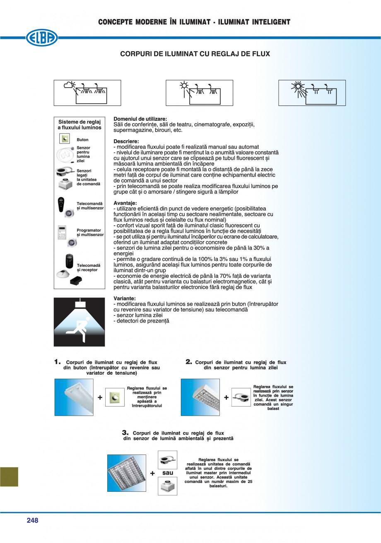 Pagina 251 - Catalog general de produse ELBA ELBA ECRAN CONTRAST, 3S2-TL-LED, 2S2-TL-LED,...