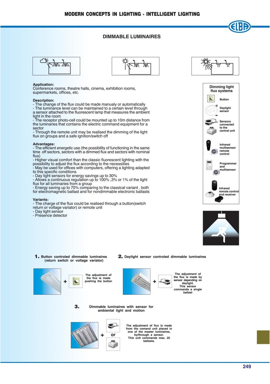 Pagina 252 - Catalog general de produse ELBA ELBA ECRAN CONTRAST, 3S2-TL-LED, 2S2-TL-LED,...