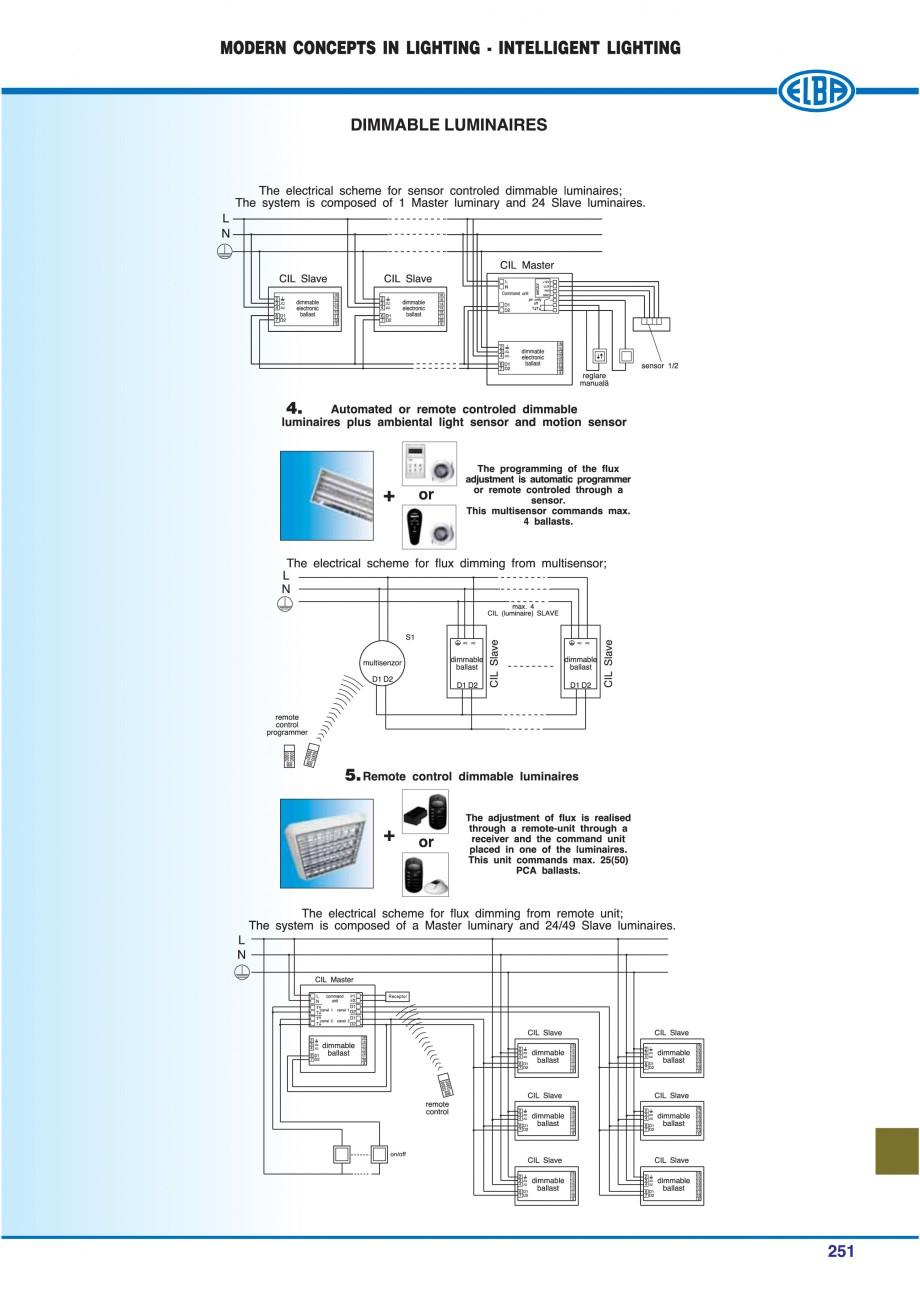 Pagina 254 - Catalog general de produse ELBA ELBA ECRAN CONTRAST, 3S2-TL-LED, 2S2-TL-LED,...