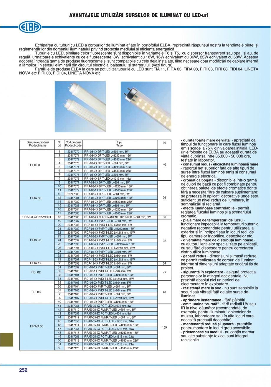 Pagina 255 - Catalog general de produse ELBA ELBA ECRAN CONTRAST, 3S2-TL-LED, 2S2-TL-LED,...
