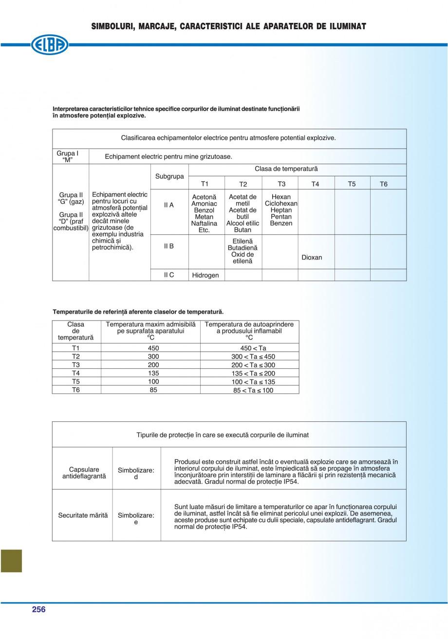 Pagina 259 - Catalog general de produse ELBA ELBA ECRAN CONTRAST, 3S2-TL-LED, 2S2-TL-LED,...