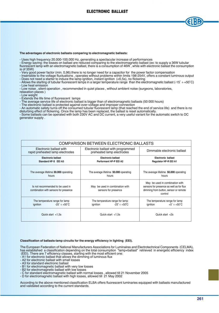 Pagina 264 - Catalog general de produse ELBA ELBA ECRAN CONTRAST, 3S2-TL-LED, 2S2-TL-LED,...