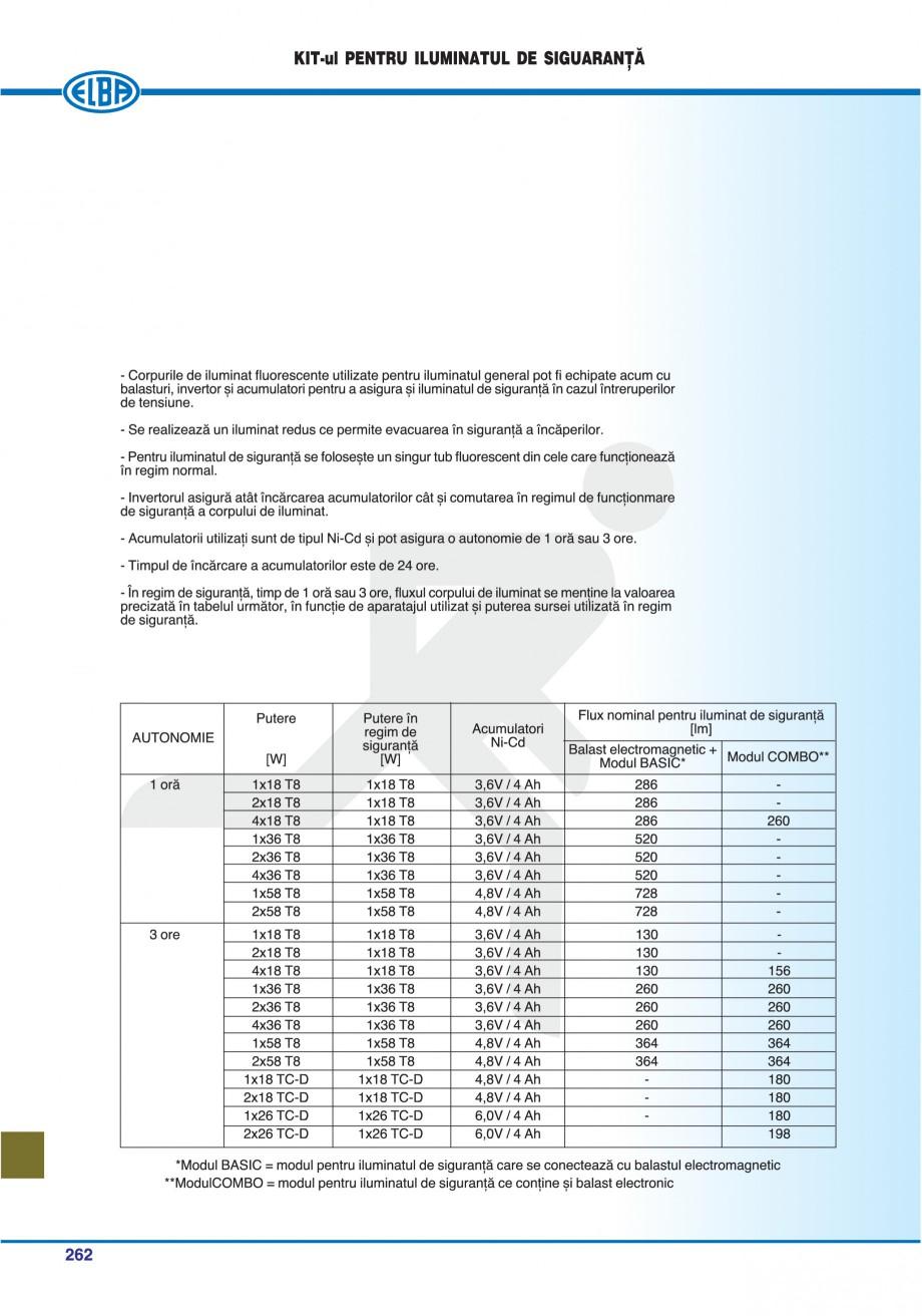 Pagina 265 - Catalog general de produse ELBA ELBA ECRAN CONTRAST, 3S2-TL-LED, 2S2-TL-LED,...
