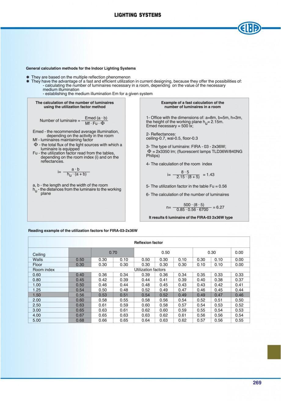 Pagina 272 - Catalog general de produse ELBA ELBA ECRAN CONTRAST, 3S2-TL-LED, 2S2-TL-LED,...