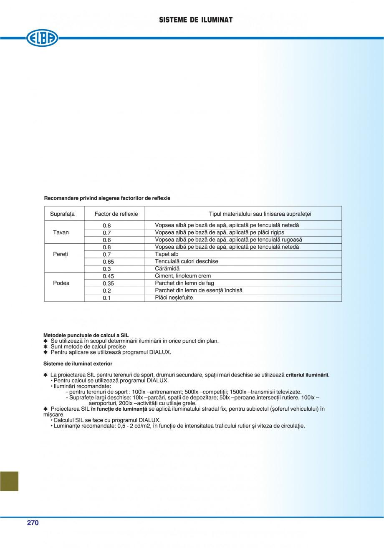 Pagina 273 - Catalog general de produse ELBA ELBA ECRAN CONTRAST, 3S2-TL-LED, 2S2-TL-LED,...