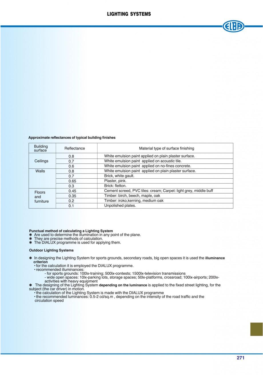 Pagina 274 - Catalog general de produse ELBA ELBA ECRAN CONTRAST, 3S2-TL-LED, 2S2-TL-LED,...