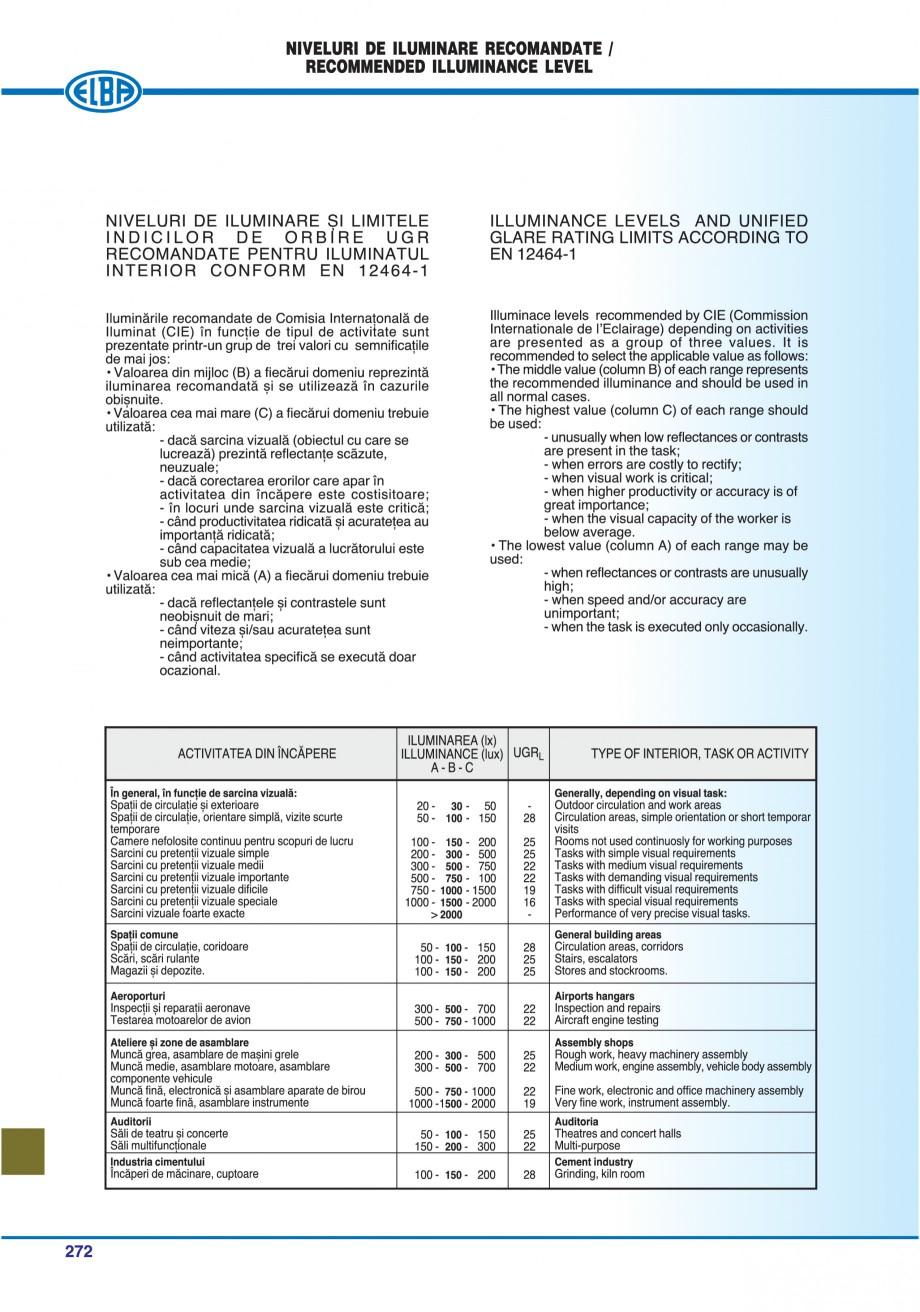 Pagina 275 - Catalog general de produse ELBA ELBA ECRAN CONTRAST, 3S2-TL-LED, 2S2-TL-LED,...