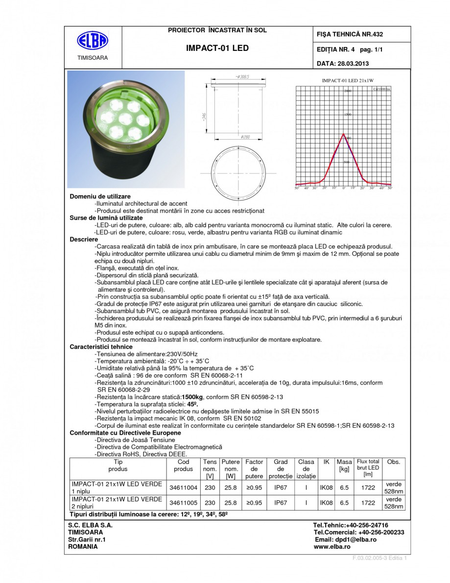 Pagina 1 - Proiector ELBA IMPACT 01 LED Fisa tehnica Romana, Engleza PROIECTOR ÎNCASTRAT ÎN SOL ...
