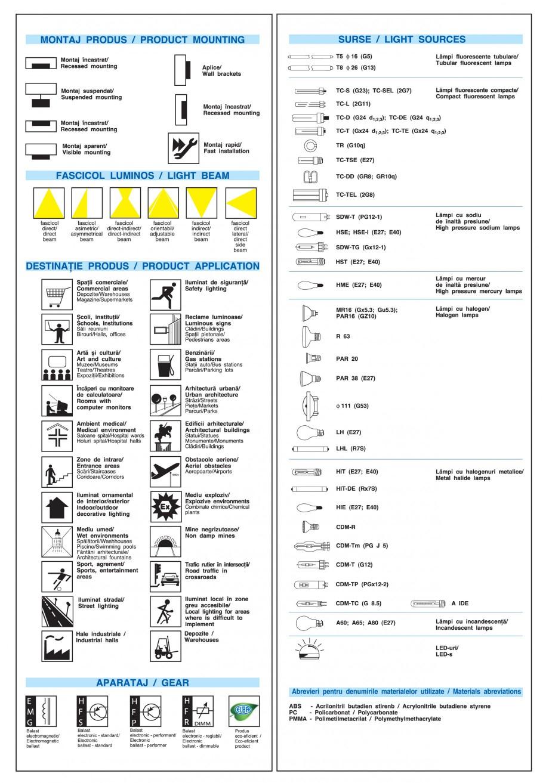 Pagina 2 - Catalog general de produse ELBA ELBA-COM CFSM 03, AV 02 C, AI 02 C Catalog, brosura...