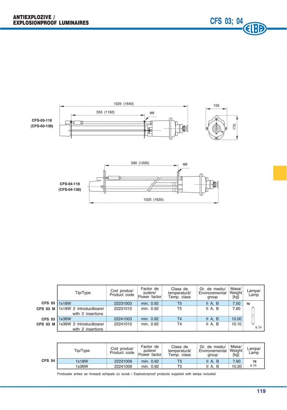 Pagina 118 - Catalog general de produse ELBA ELBA-COM CFSM 03, AV 02 C, AI 02 C Catalog, brosura...