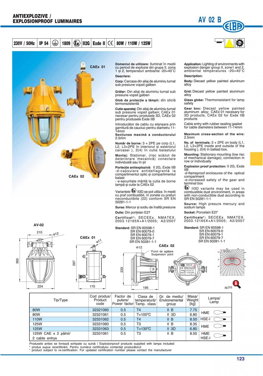 Pagina 122 - Catalog general de produse ELBA ELBA-COM CFSM 03, AV 02 C, AI 02 C Catalog, brosura...