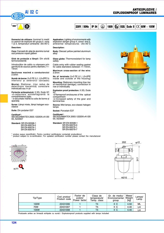 Pagina 123 - Catalog general de produse ELBA ELBA-COM CFSM 03, AV 02 C, AI 02 C Catalog, brosura...