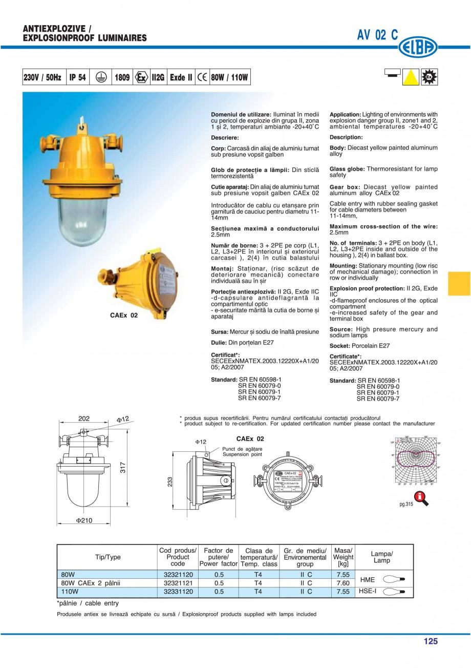 Pagina 124 - Catalog general de produse ELBA ELBA-COM CFSM 03, AV 02 C, AI 02 C Catalog, brosura...