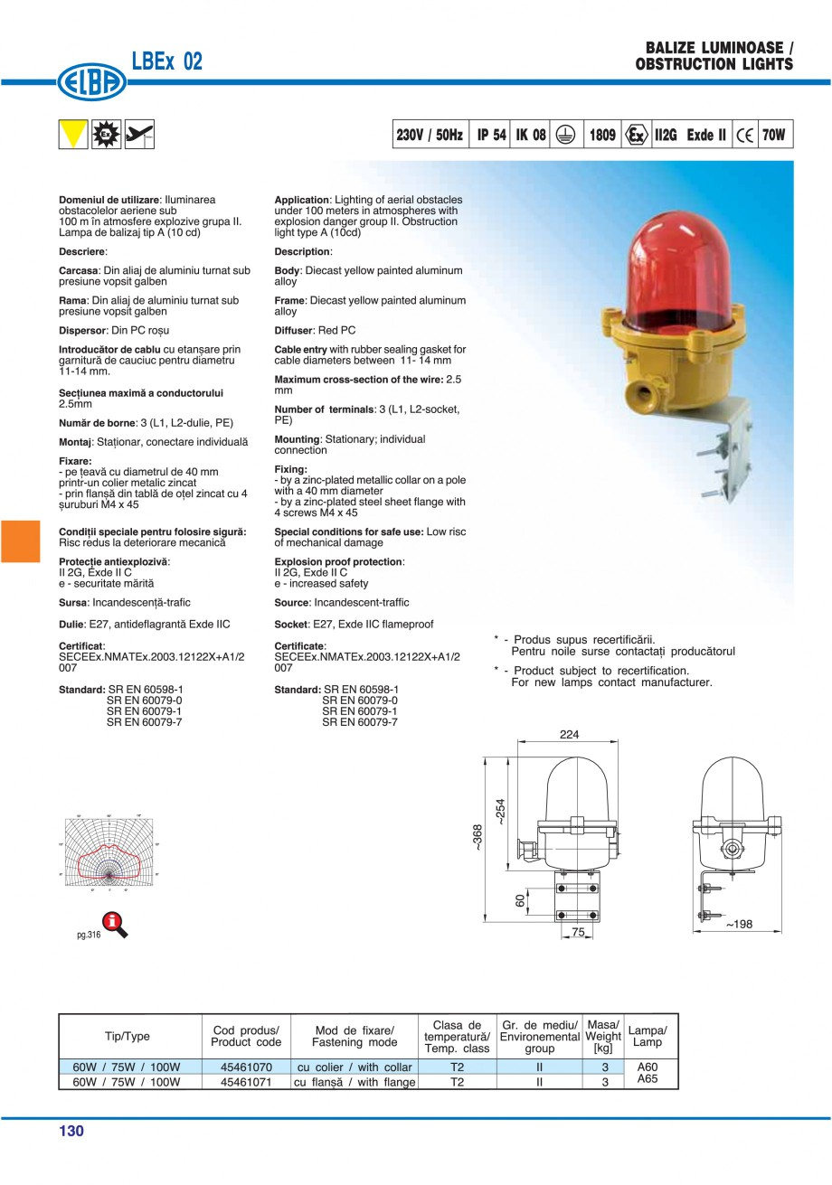 Pagina 129 - Catalog general de produse ELBA ELBA-COM CFSM 03, AV 02 C, AI 02 C Catalog, brosura...