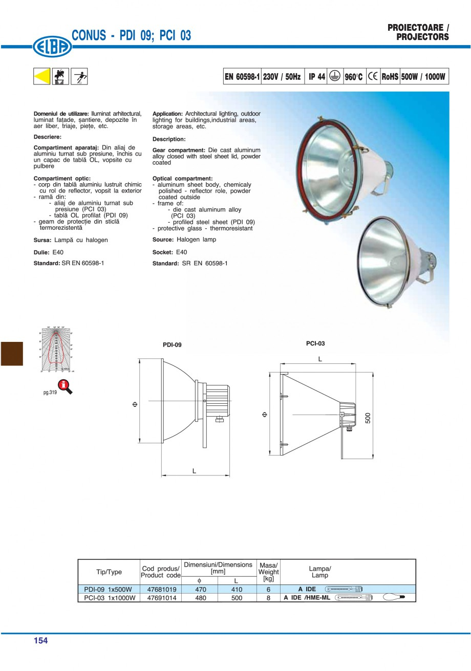 Pagina 153 - Catalog general de produse ELBA ELBA-COM CFSM 03, AV 02 C, AI 02 C Catalog, brosura...