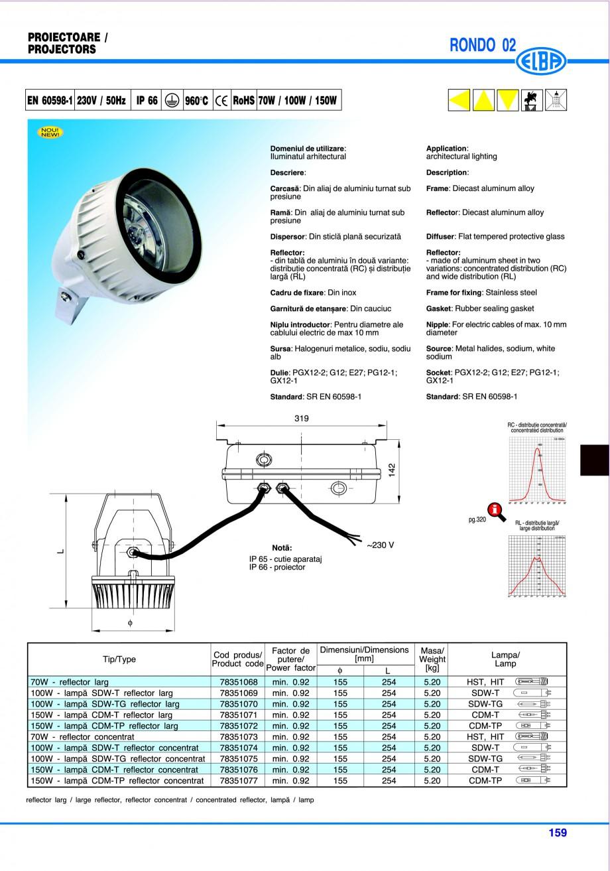 Pagina 158 - Catalog general de produse ELBA ELBA-COM CFSM 03, AV 02 C, AI 02 C Catalog, brosura...