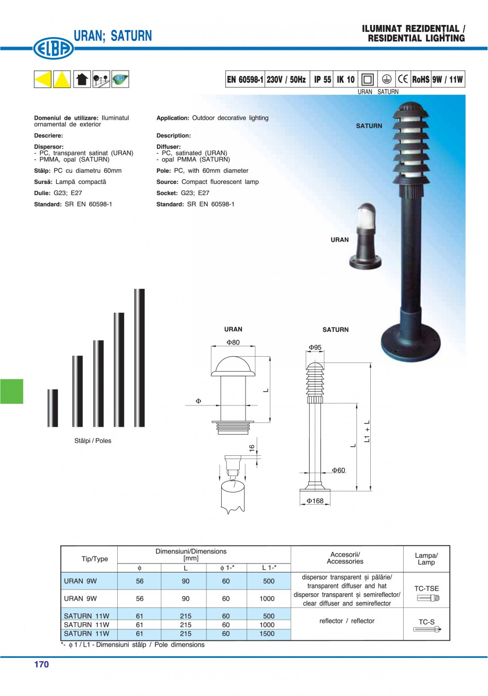 Pagina 169 - Catalog general de produse ELBA ELBA-COM CFSM 03, AV 02 C, AI 02 C Catalog, brosura...
