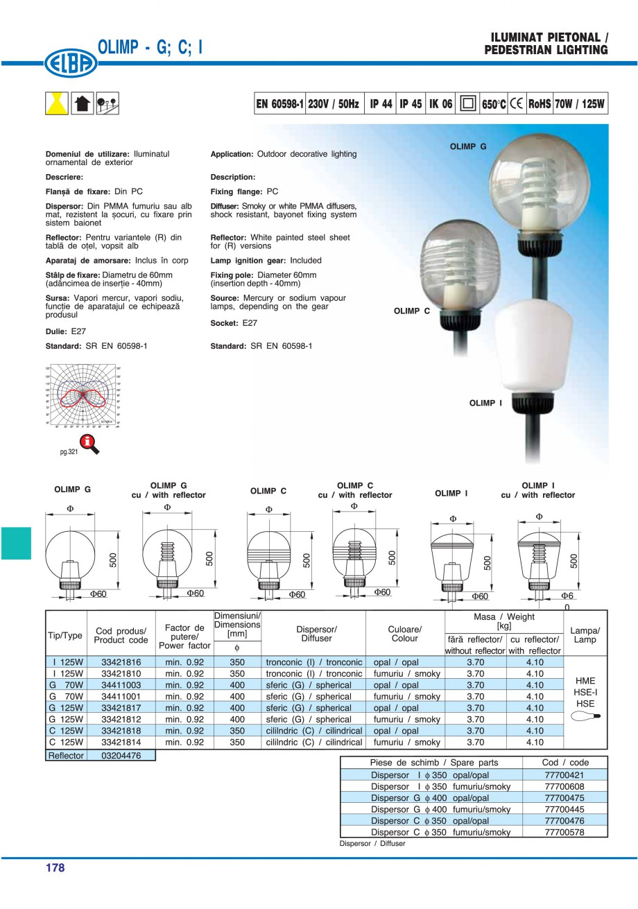 Pagina 177 - Catalog general de produse ELBA ELBA-COM CFSM 03, AV 02 C, AI 02 C Catalog, brosura...