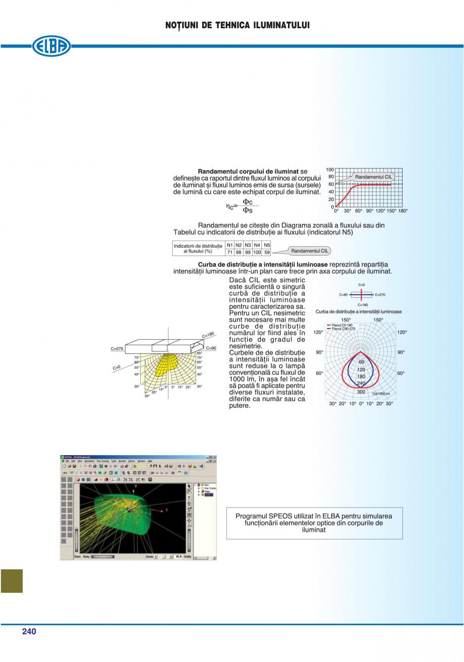 Pagina 235 - Catalog general de produse ELBA ELBA-COM CFSM 03, AV 02 C, AI 02 C Catalog, brosura...