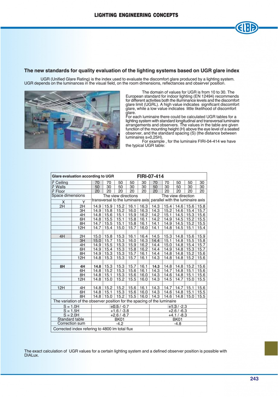 Pagina 238 - Catalog general de produse ELBA ELBA-COM CFSM 03, AV 02 C, AI 02 C Catalog, brosura...