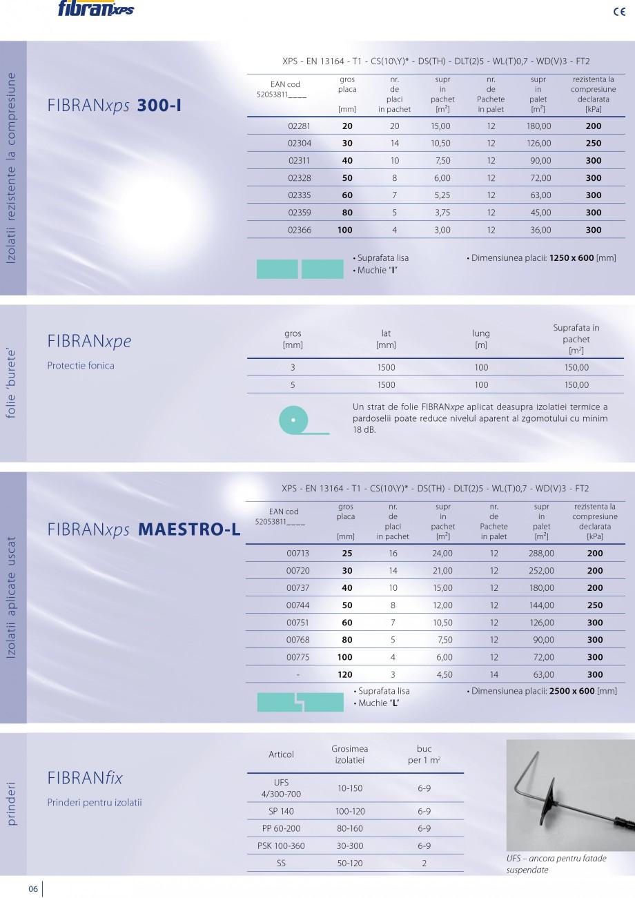 Pagina 8 - Izolatii cu polistiren extrudat FIBRANxps FIBRANxps 300-L, 400-L, 500-L, 600-L, 700-L,...