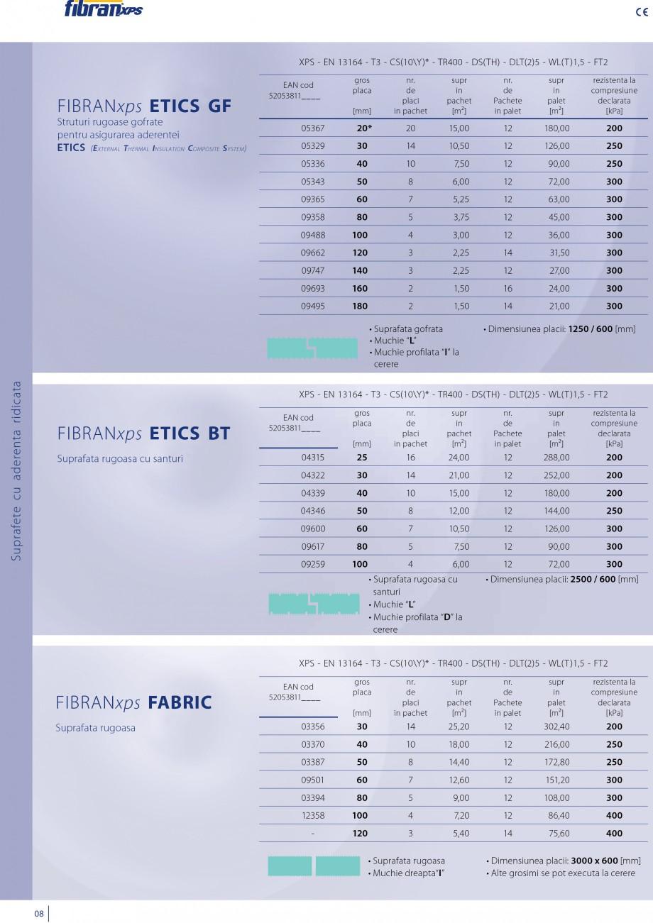 Pagina 10 - Izolatii cu polistiren extrudat FIBRANxps FIBRANxps 300-L, 400-L, 500-L, 600-L, 700-L,...
