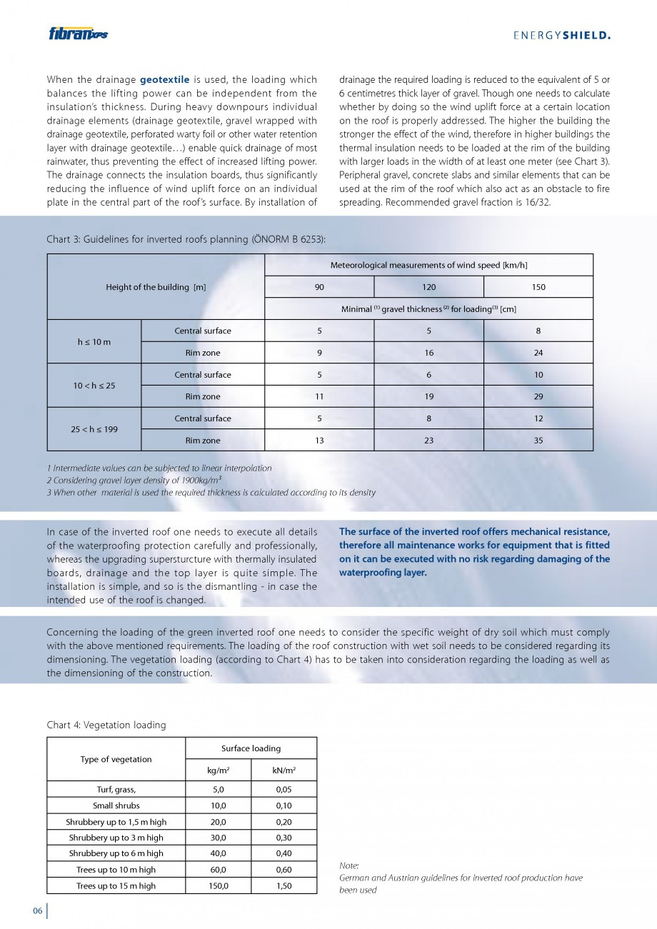 Pagina 8 - Izolarea termica a acoperisurilor plane inversate FIBRANxps 300-L, 400-L, 500-L, 600-L,...