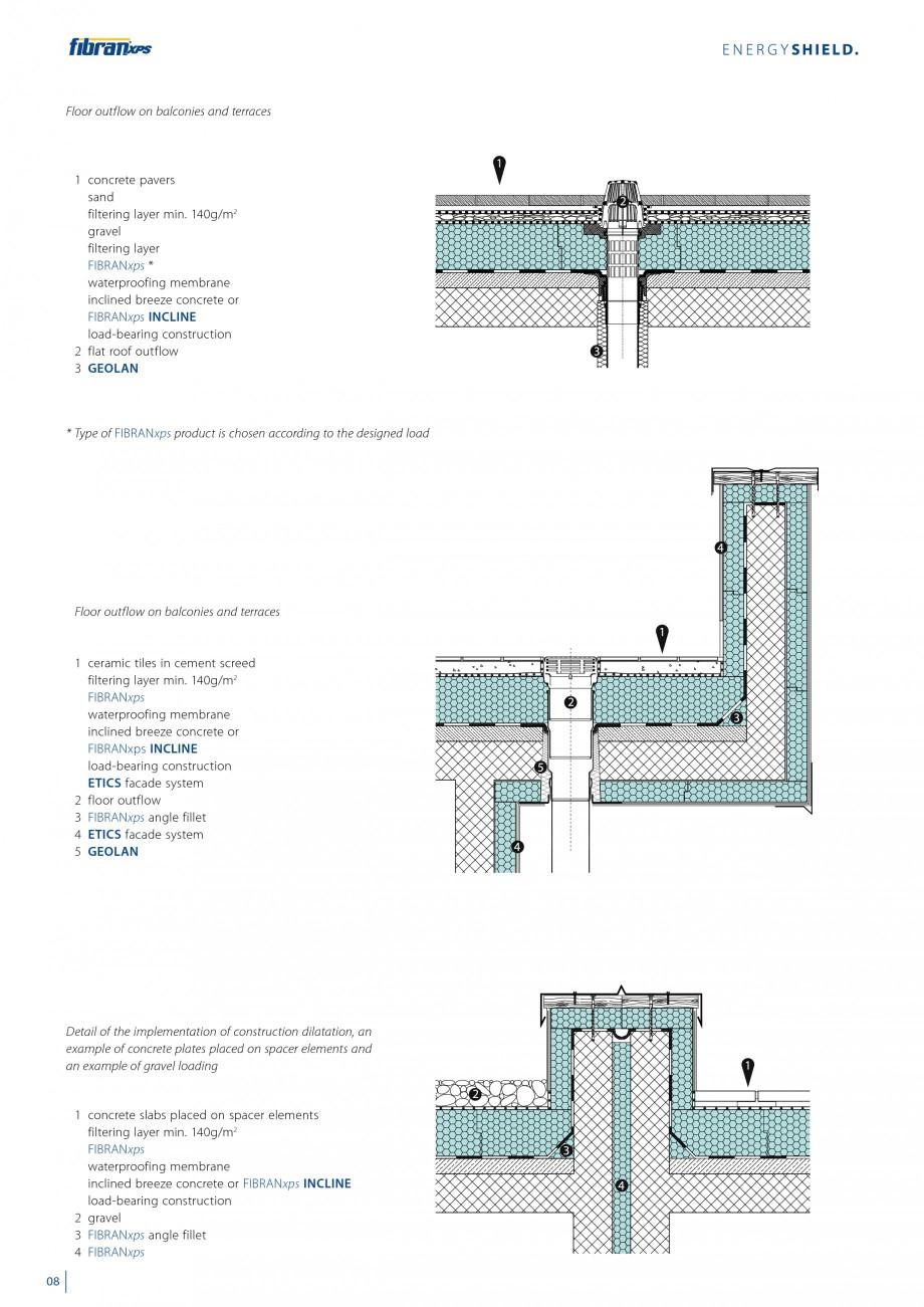 Pagina 10 - Izolarea termica a acoperisurilor plane inversate FIBRANxps 300-L, 400-L, 500-L, 600-L, ...