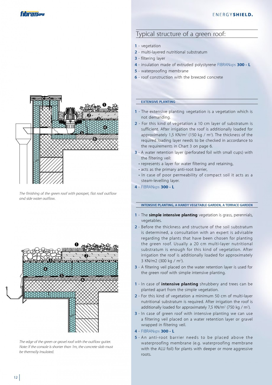 Pagina 14 - Izolarea termica a acoperisurilor plane inversate FIBRANxps 300-L, 400-L, 500-L, 600-L, ...