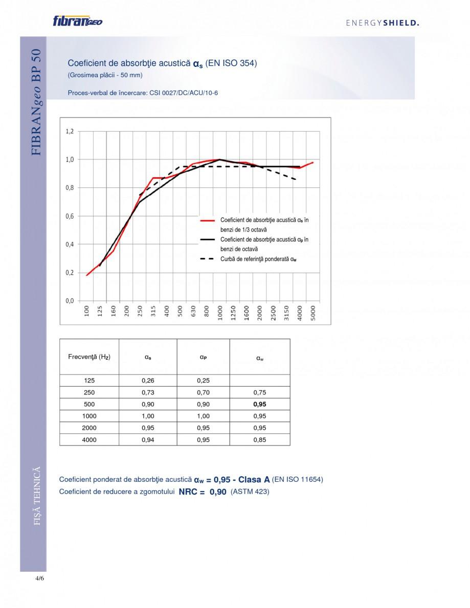 Pagina 4 - Placi izolante rigide FIBRANgeo ΒP 50 Fisa tehnica Romana masiv/finisaj pardoseală ...