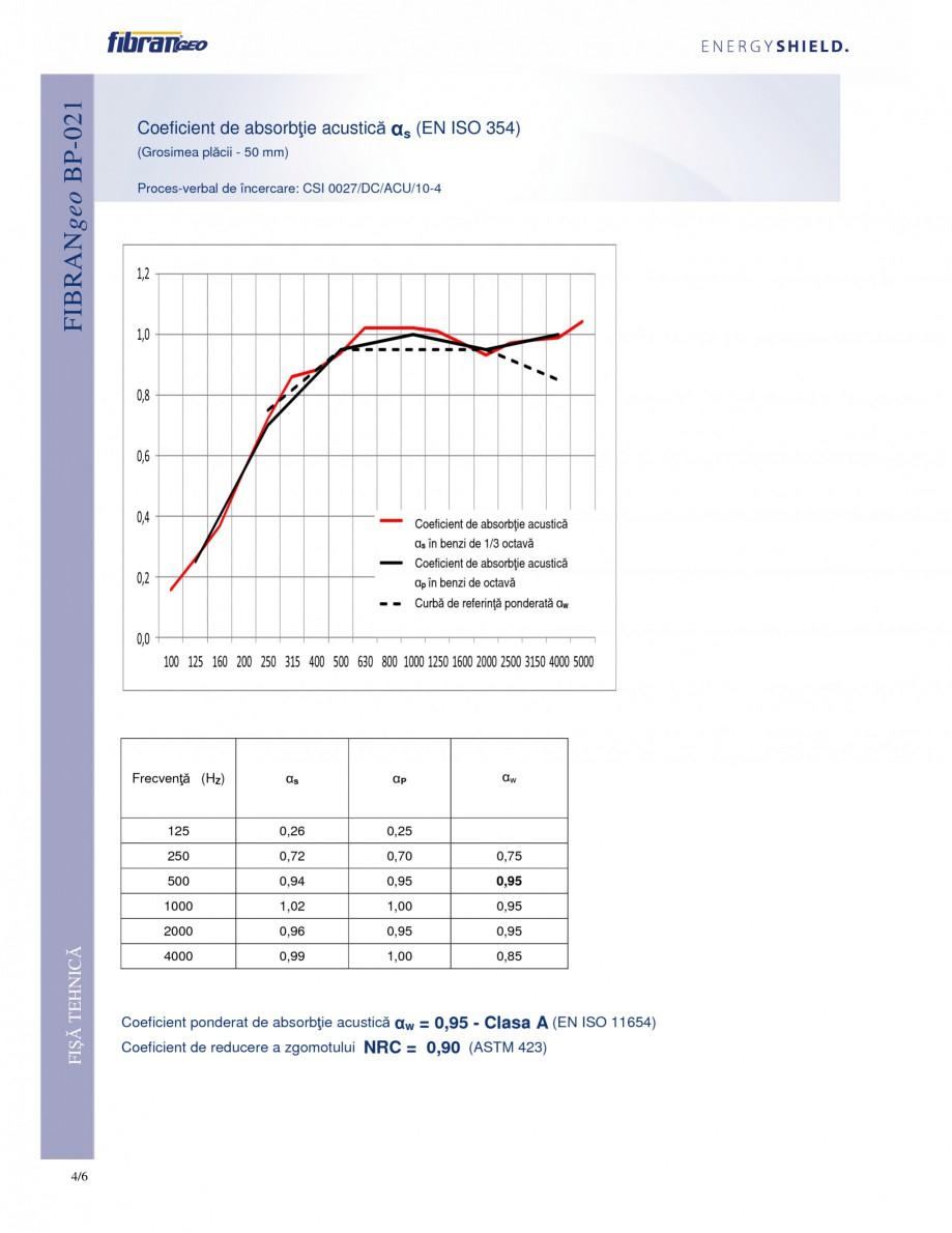 Pagina 4 - Placi izolante rigide FIBRANgeo BP ETICS Fisa tehnica Romana finisaj pardoseală...