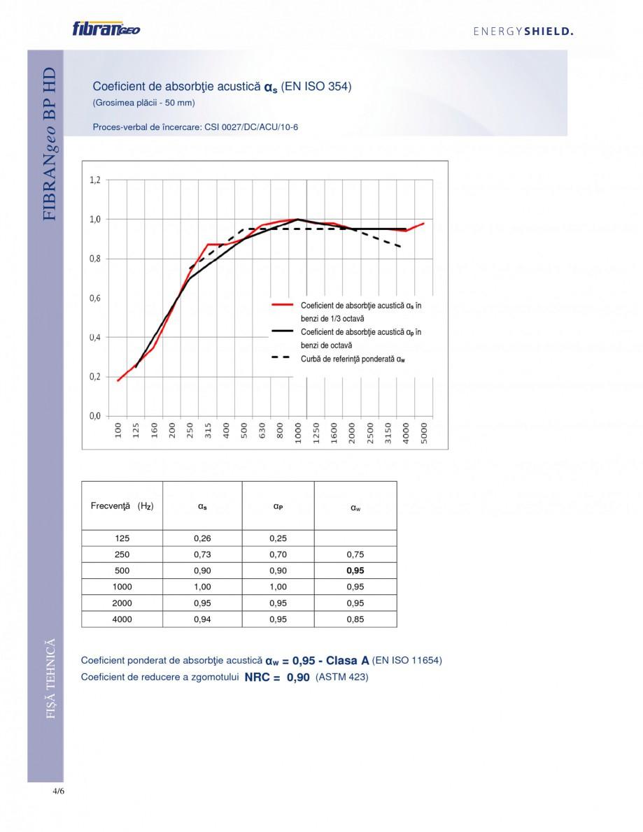 Pagina 4 - Placi izolante rigide FIBRANgeo ΒP HD Fisa tehnica Romana e acoperiş cu şapă...