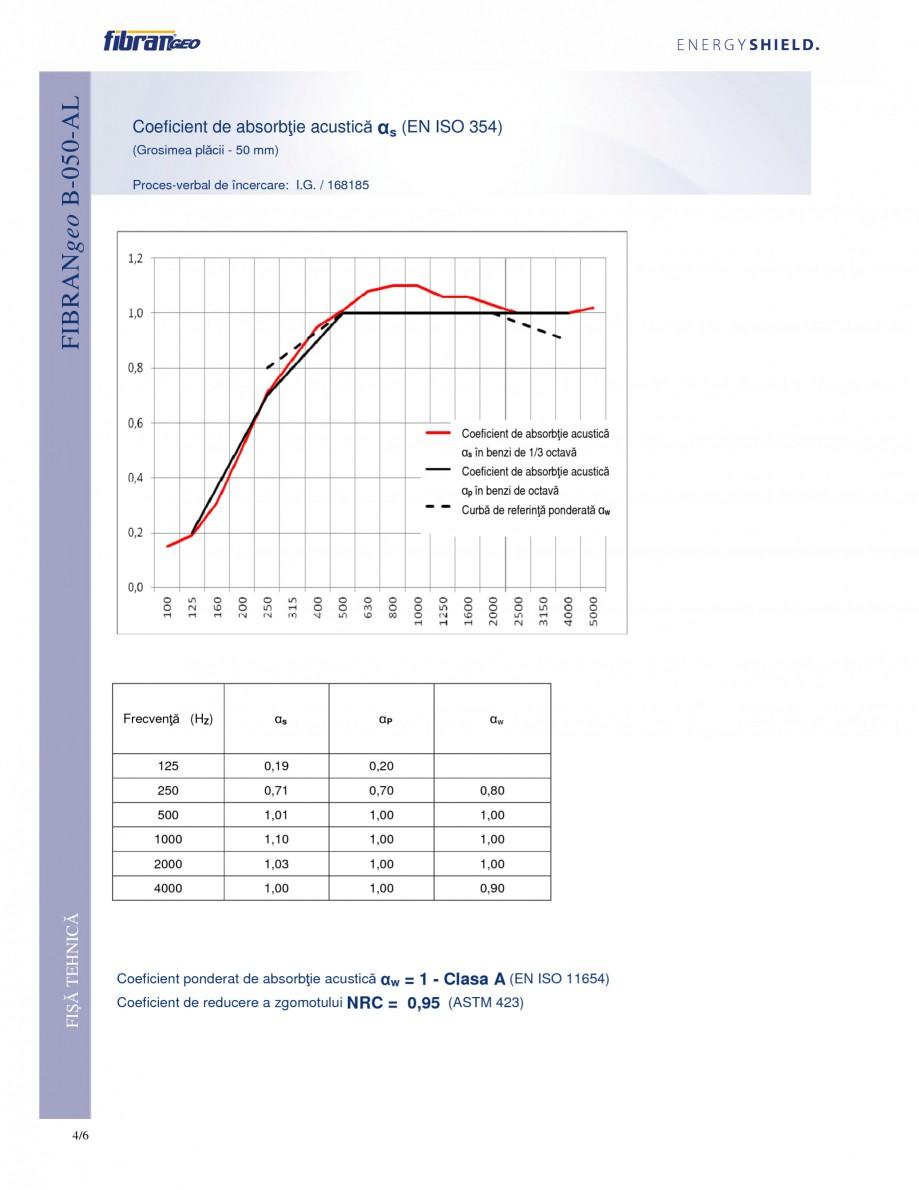 Pagina 4 - Placi izolante flexibile FIBRANgeo Β-050-AL Fisa tehnica Romana  termică, acustică...
