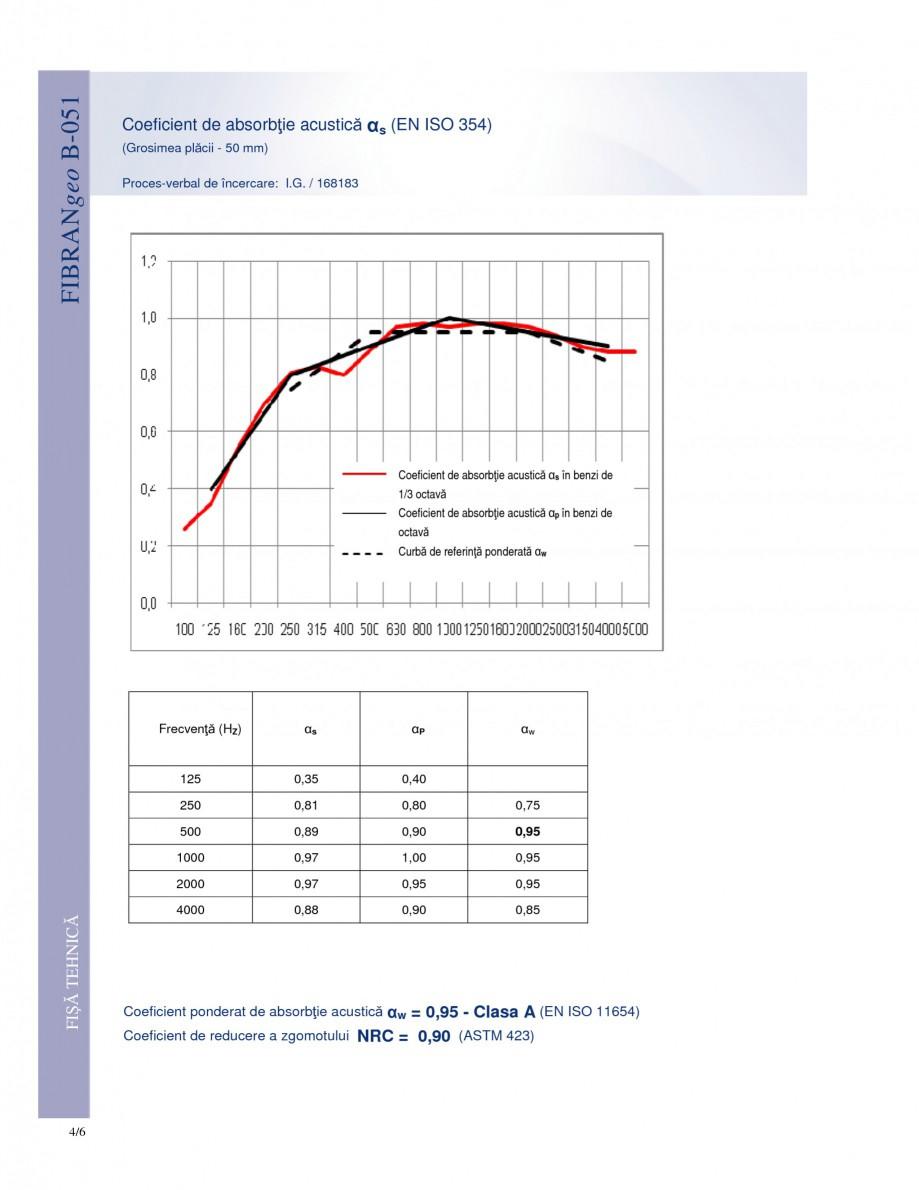 Pagina 4 - Placi izolante rigide FIBRANgeo Β-051 Fisa tehnica Romana ntitate/ palet [m2] ...