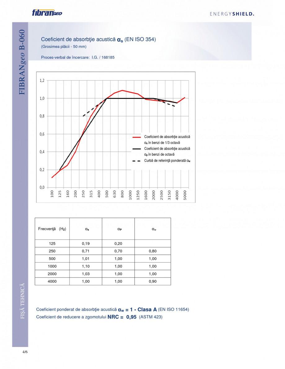 Pagina 4 - Placi izolante flexibile FIBRANgeo Β-060 Fisa tehnica Romana care uscată •...