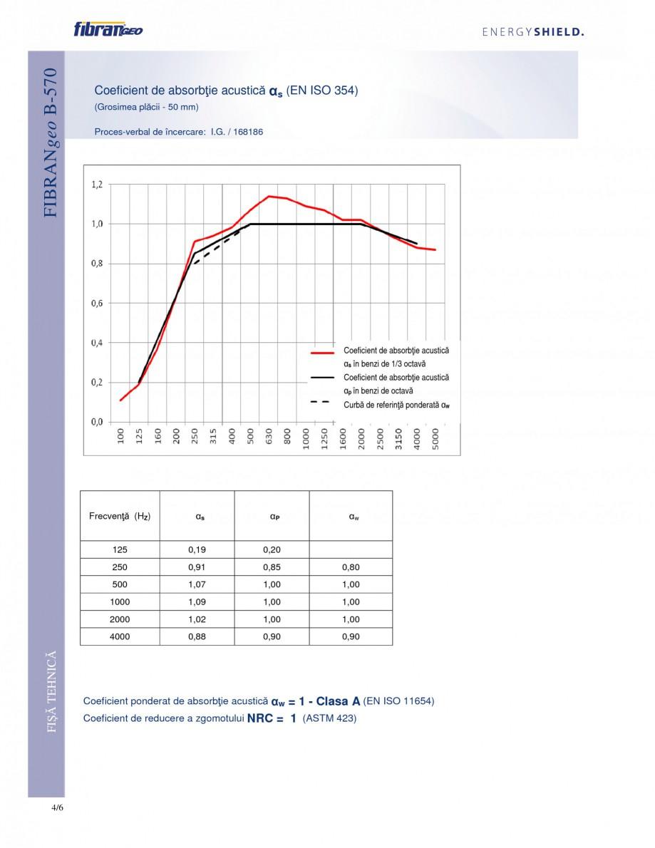 Pagina 4 - Placi izolante semirigide FIBRANgeo Β-570 Fisa tehnica Romana , grinzi, traverse)...