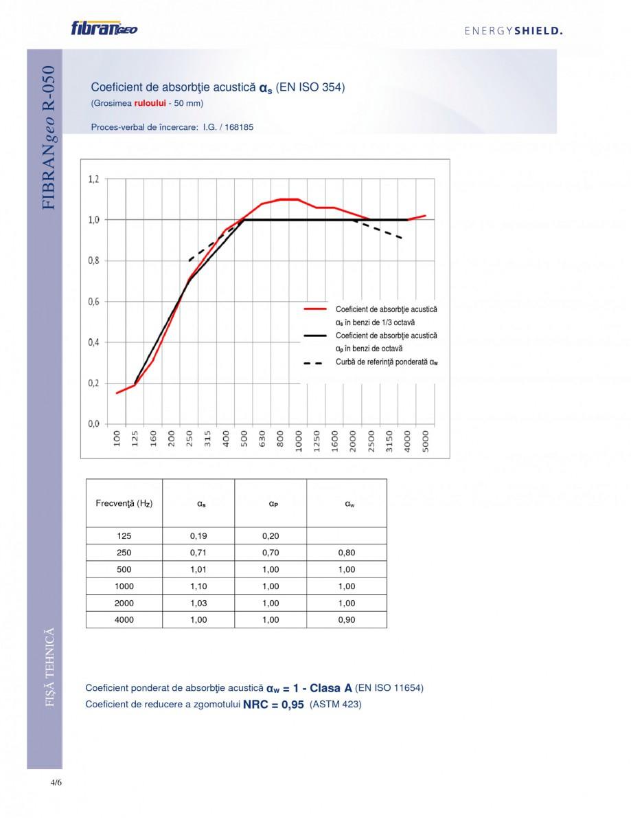 Pagina 4 - Rulouri izolante FIBRANgeo R-050 Fisa tehnica Romana fibră de sticlă • FIBRANgeo...