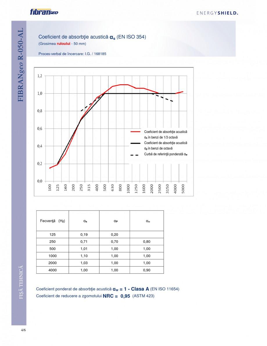 Pagina 4 - Rulouri izolante FIBRANgeo R-050-AL Fisa tehnica Romana bătoare de căldură • Boilere...