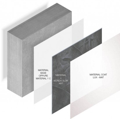 Stratificare material MATERIAL Pardoseli din rasini