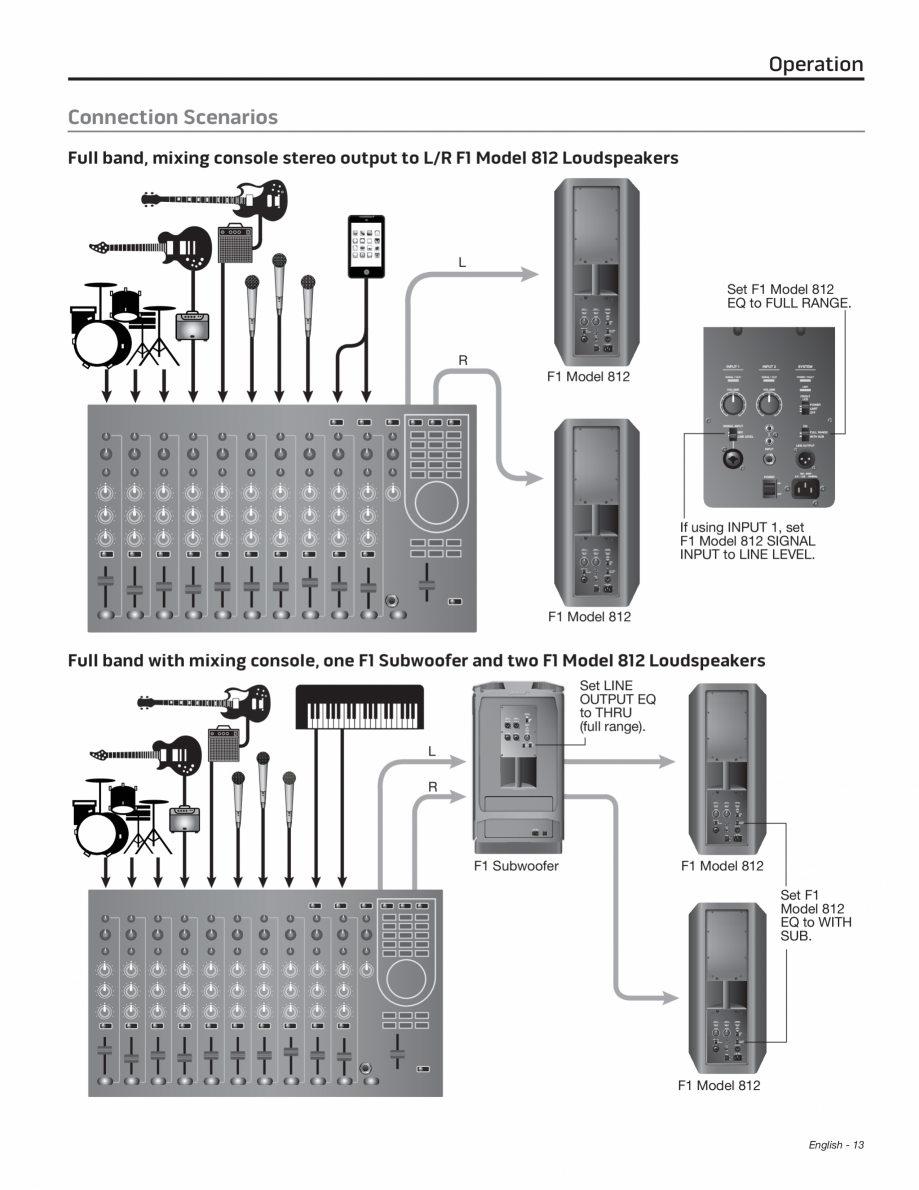 instructiuni montaj  utilizare manual de utiliare pentru