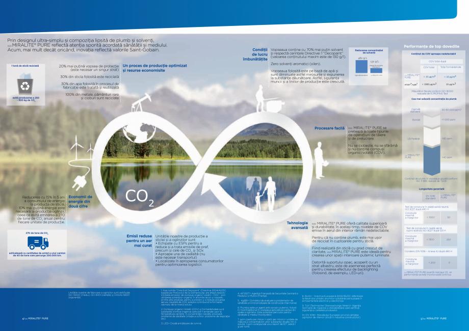 Pagina 3 - Oglindă dedicata sănătăţii şi mediului SAINT GOBAIN GLASS SGG MIRALITE PURE Catalog...