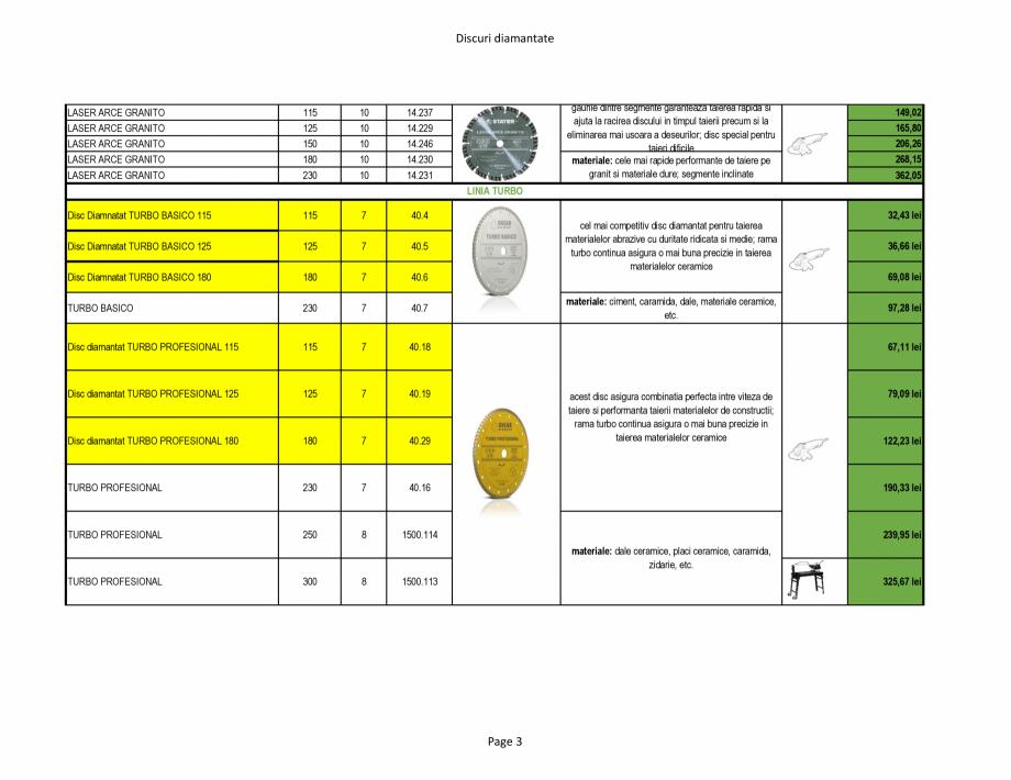 Pagina 3 - Discuri diamantate Stayer de la Unior Tepid  Catalog, brosura Romana 1500.125  LASER...