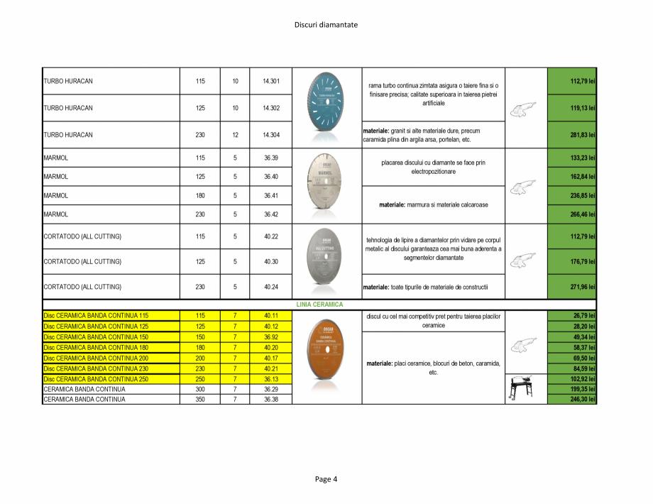 Pagina 4 - Discuri diamantate Stayer de la Unior Tepid  Catalog, brosura Romana nta a acestora pe...