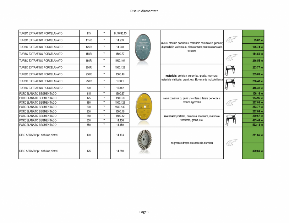 Pagina 5 - Discuri diamantate Stayer de la Unior Tepid  Catalog, brosura Romana atat TURBO BASICO...