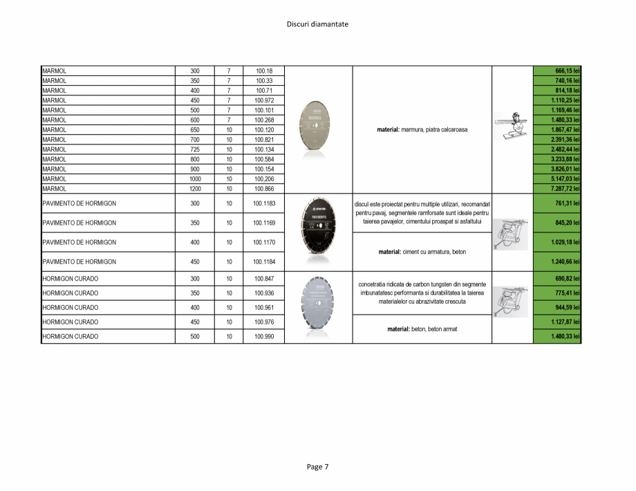 Pagina 7 - Discuri diamantate Stayer de la Unior Tepid  Catalog, brosura Romana 7  40.21  Disc...