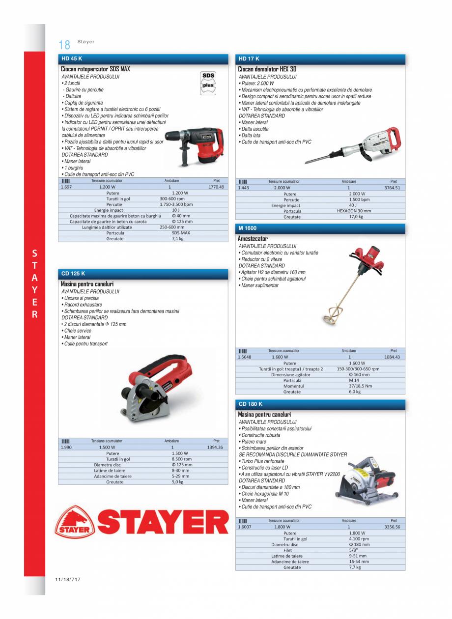 Pagina 3 - Program STAYER de la Unior Tepid - Scule electrice STAYER SC 265 W, SCR 315 W, SN 1470,...