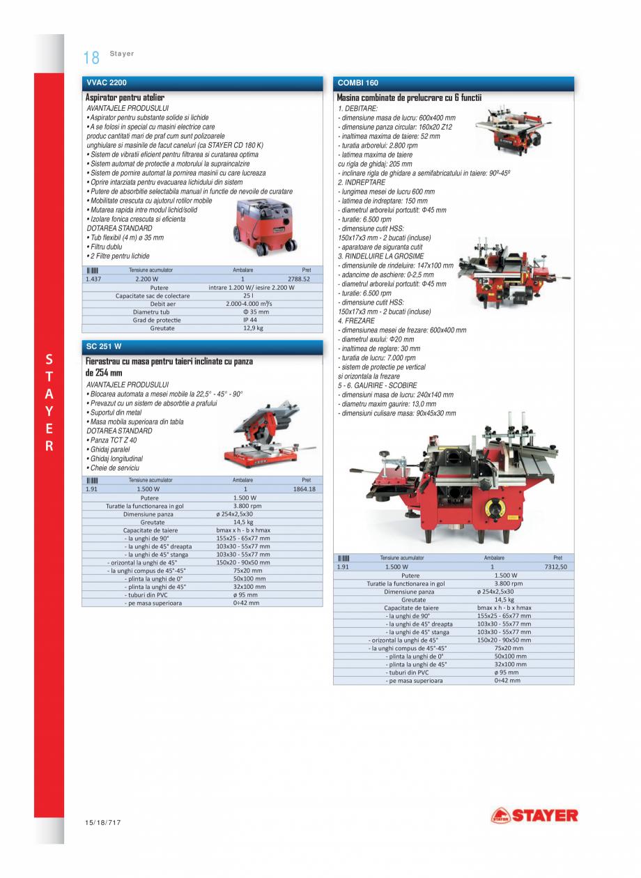 Pagina 7 - Program STAYER de la Unior Tepid - Scule electrice STAYER SC 265 W, SCR 315 W, SN 1470,...