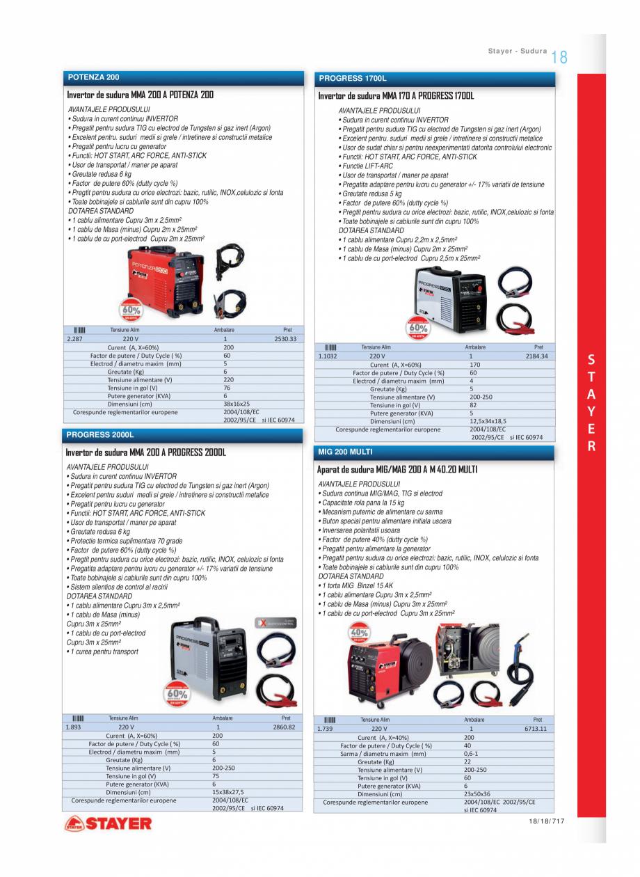 Pagina 10 - Program STAYER de la Unior Tepid - Scule electrice STAYER SC 265 W, SCR 315 W, SN 1470, ...