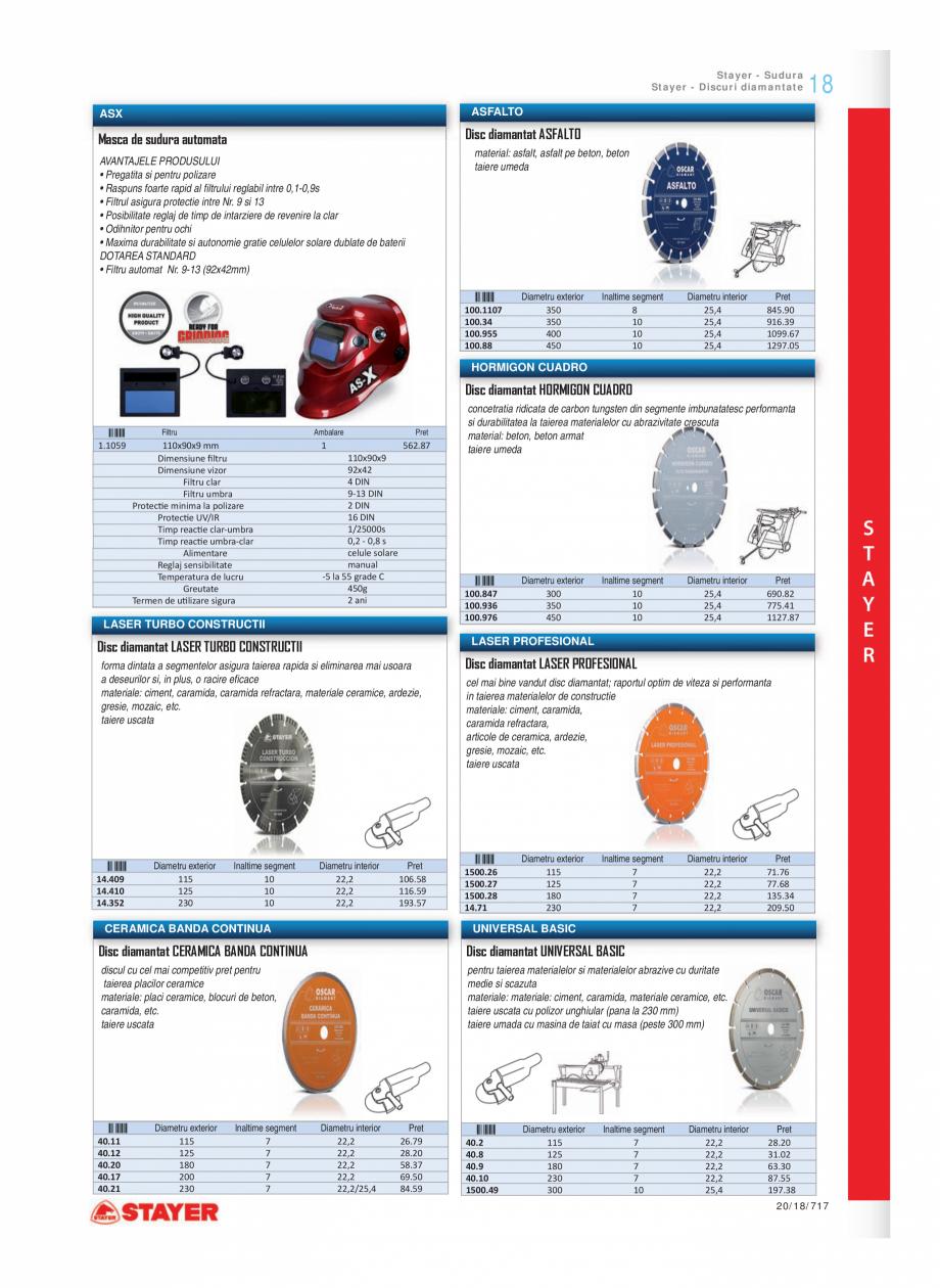 Pagina 12 - Program STAYER de la Unior Tepid - Scule electrice STAYER SC 265 W, SCR 315 W, SN 1470, ...
