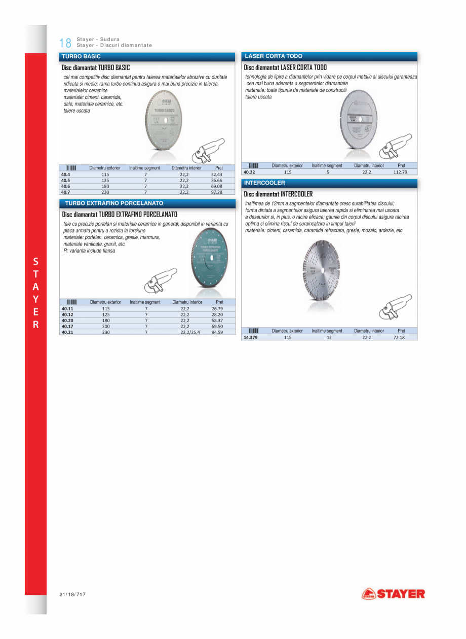 Pagina 13 - Program STAYER de la Unior Tepid - Scule electrice STAYER SC 265 W, SCR 315 W, SN 1470, ...